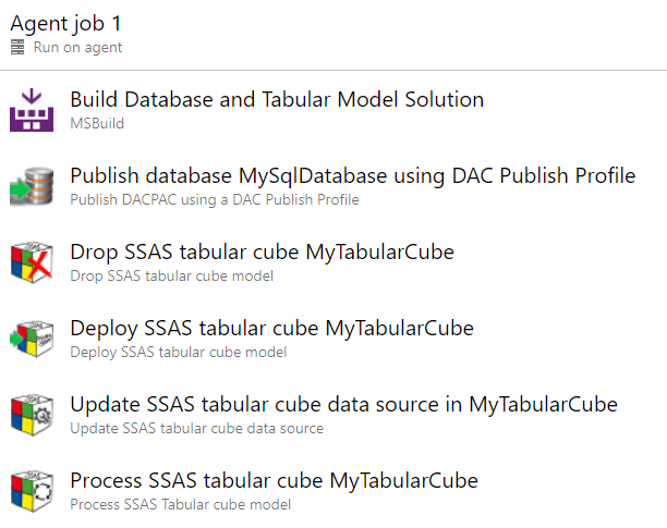 SSAS Tabular Cube Deployment Tools - Visual Studio Marketplace